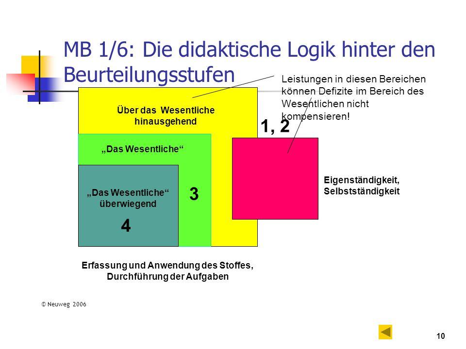 10 MB 1/6: Die didaktische Logik hinter den Beurteilungsstufen Erfassung und Anwendung des Stoffes, Durchführung der Aufgaben Eigenständigkeit, Selbst