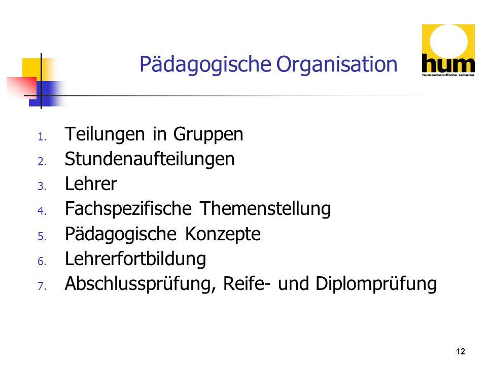 12 Pädagogische Organisation 1. Teilungen in Gruppen 2. Stundenaufteilungen 3. Lehrer 4. Fachspezifische Themenstellung 5. Pädagogische Konzepte 6. Le