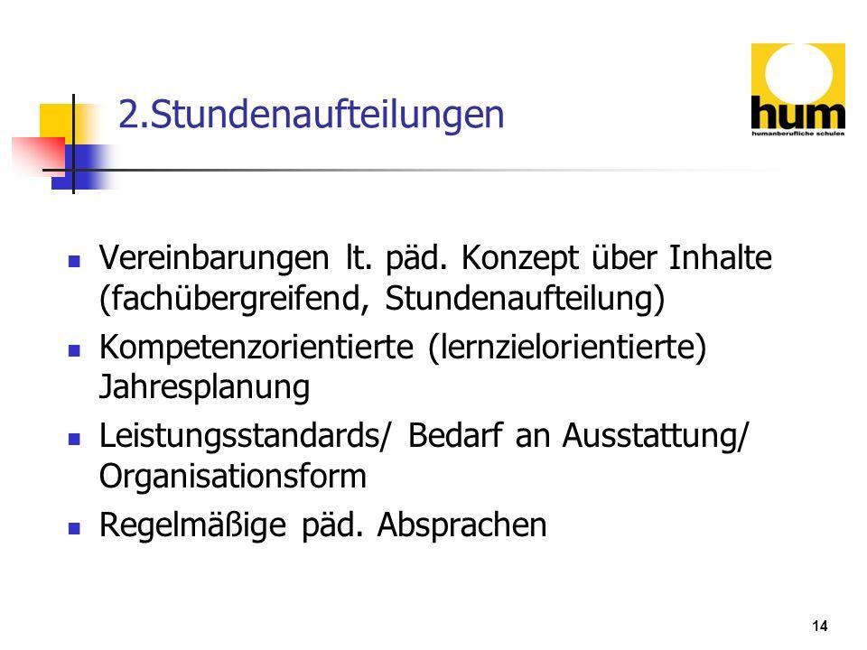 14 2.Stundenaufteilungen Vereinbarungen lt. päd. Konzept über Inhalte (fachübergreifend, Stundenaufteilung) Kompetenzorientierte (lernzielorientierte)