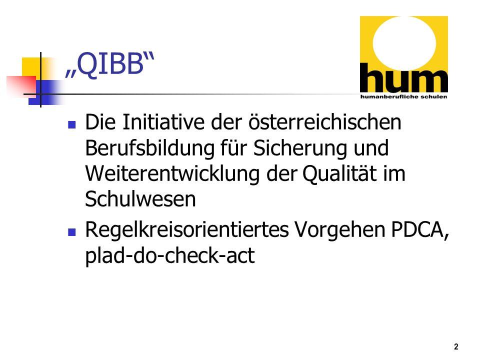 2 QIBB Die Initiative der österreichischen Berufsbildung für Sicherung und Weiterentwicklung der Qualität im Schulwesen Regelkreisorientiertes Vorgehe