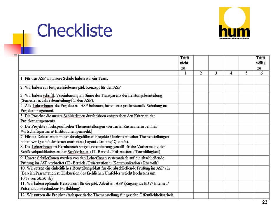23 Checkliste © Ronniger 2006
