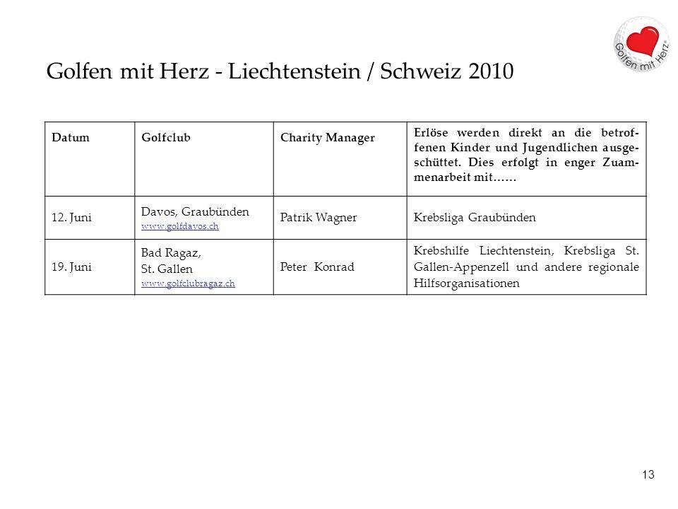 13 Golfen mit Herz - Liechtenstein / Schweiz 2010 DatumGolfclubCharity Manager Erlöse werden direkt an die betrof- fenen Kinder und Jugendlichen ausge- schüttet.