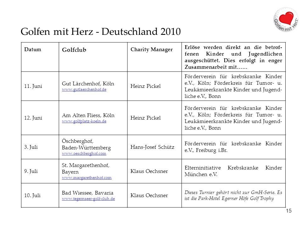 15 Golfen mit Herz - Deutschland 2010 Datum Golfclub Charity Manager Erlöse werden direkt an die betrof- fenen Kinder und Jugendlichen ausgeschüttet.