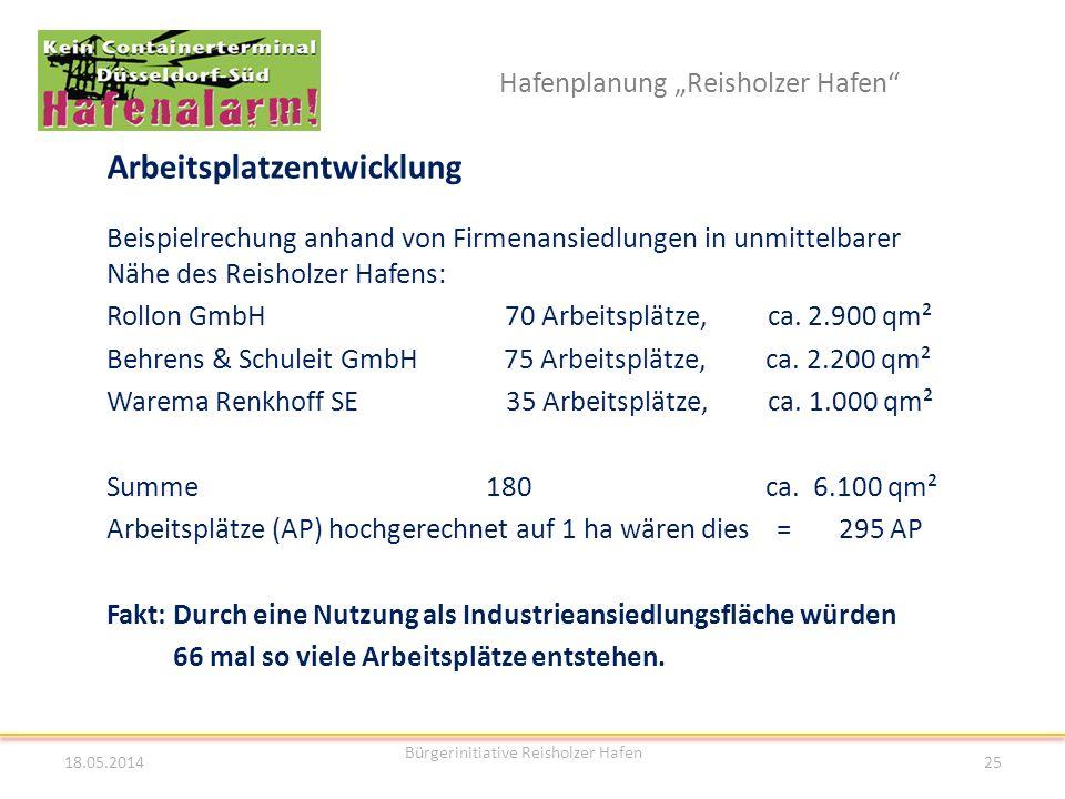 Hafenplanung Reisholzer Hafen Arbeitsplatzentwicklung Beispielrechung anhand von Firmenansiedlungen in unmittelbarer Nähe des Reisholzer Hafens: Rollo