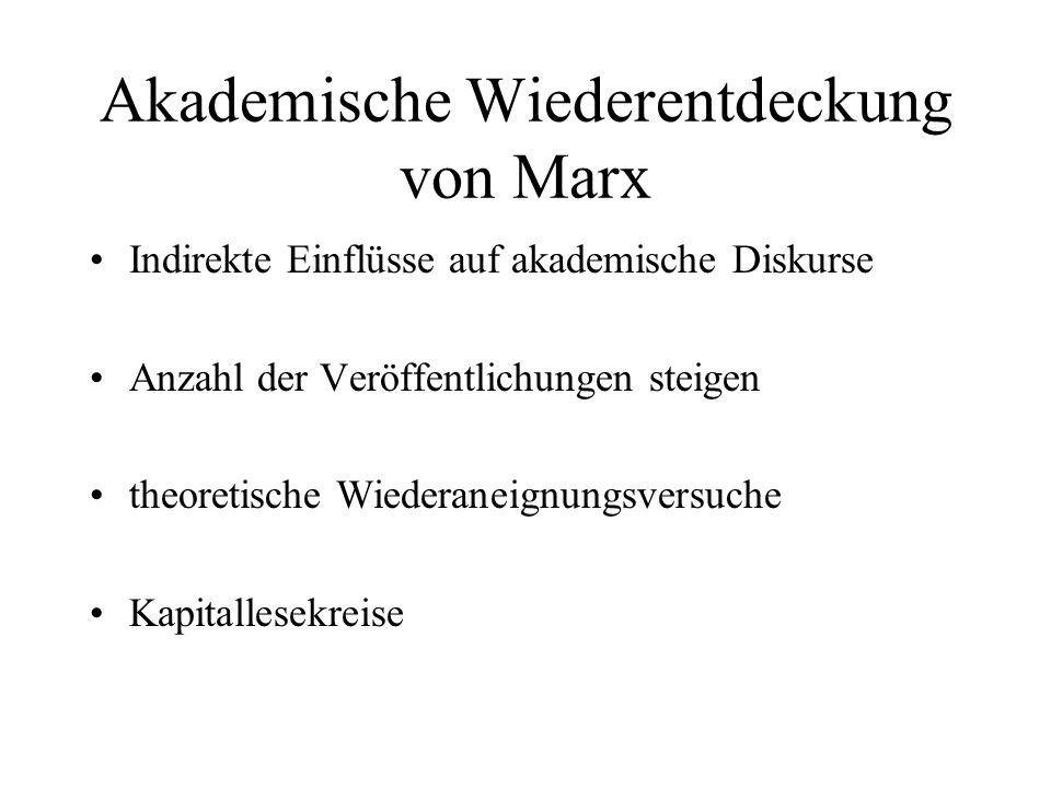 Akademische Wiederentdeckung von Marx Indirekte Einflüsse auf akademische Diskurse Anzahl der Veröffentlichungen steigen theoretische Wiederaneignungs