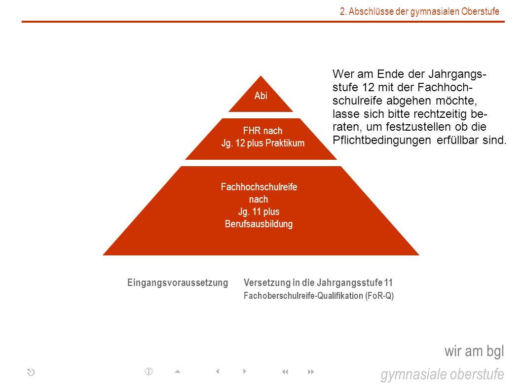 3.Die Pflichtfächer Jg.