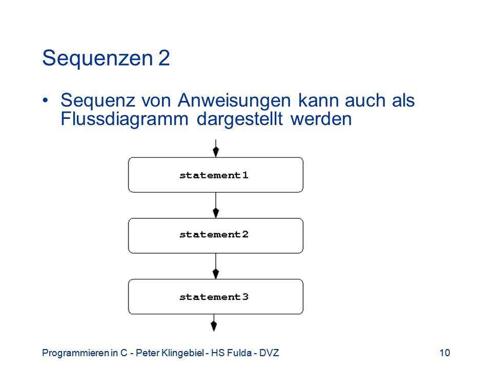 Programmieren in C - Peter Klingebiel - HS Fulda - DVZ10Programmieren in C - Peter Klingebiel - HS Fulda - DVZ10 Sequenzen 2 Sequenz von Anweisungen k