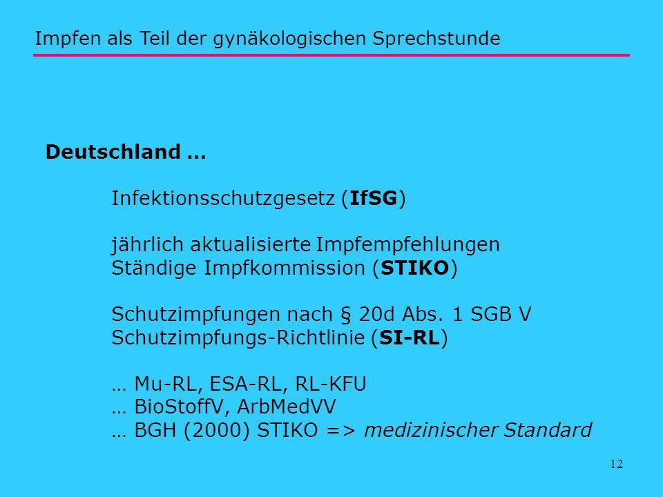 12 Deutschland … Infektionsschutzgesetz (IfSG) jährlich aktualisierte Impfempfehlungen Ständige Impfkommission (STIKO) Schutzimpfungen nach § 20d Abs.