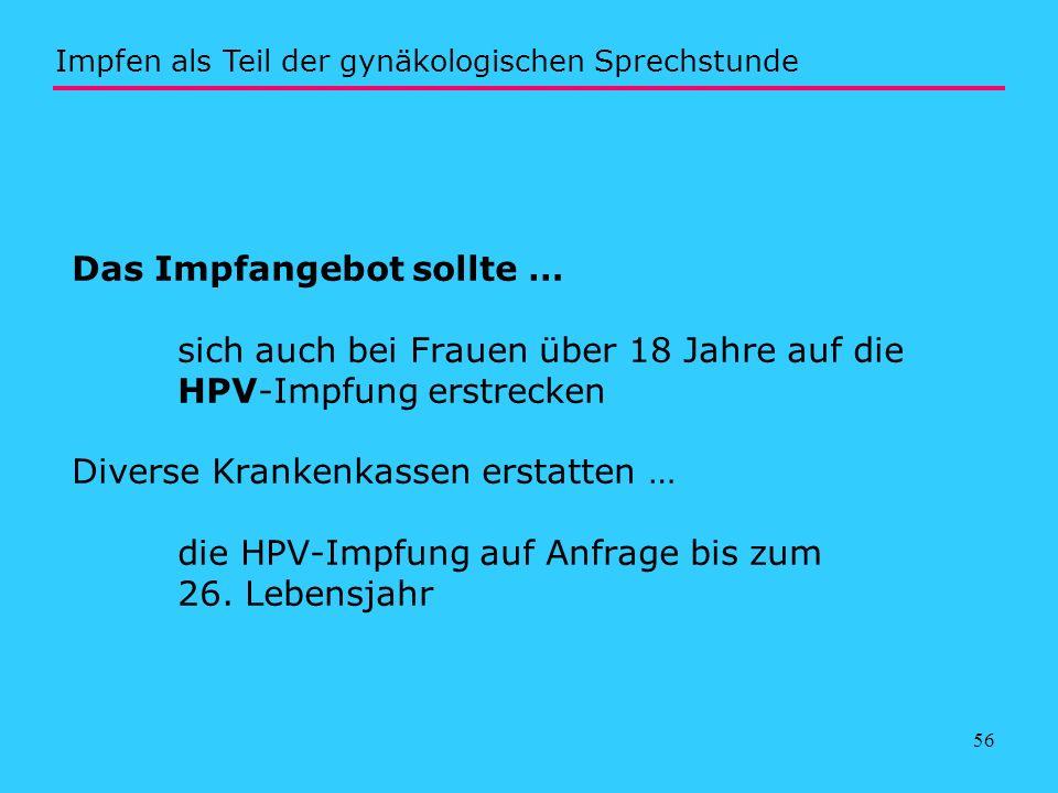 57 http://frauenklinik.charite.de/aktuelles/artikel/detail/neues_zur_hpv_impfung HPV-Impfung nach Konisation ist empfehlenswert Auswertungen von Studienpopulationen aus den Phase III-Zulassungsstudien beider HPV- Impfstoffe haben einen deutlichen Schutz vor Wiedererkrankung für Frauen gezeigt, die während ihrer HPV-Infektion geimpft worden waren.