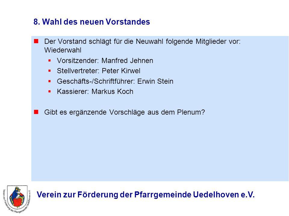 Verein zur Förderung der Pfarrgemeinde Uedelhoven e.V. 8. Wahl des neuen Vorstandes Der Vorstand schlägt für die Neuwahl folgende Mitglieder vor: Wied