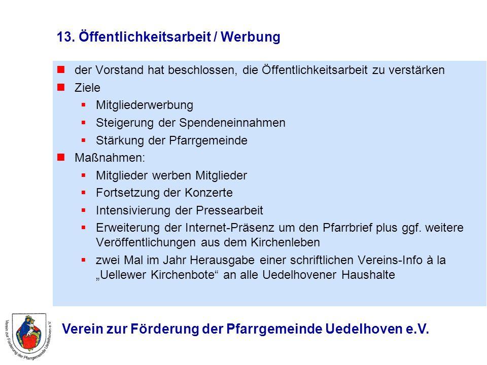 Verein zur Förderung der Pfarrgemeinde Uedelhoven e.V. 13. Öffentlichkeitsarbeit / Werbung der Vorstand hat beschlossen, die Öffentlichkeitsarbeit zu
