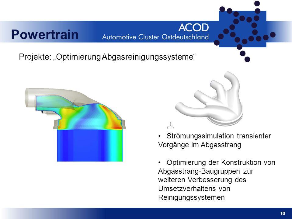 10 Powertrain Projekte: Optimierung Abgasreinigungssysteme Strömungssimulation transienter Vorgänge im Abgasstrang Optimierung der Konstruktion von Ab
