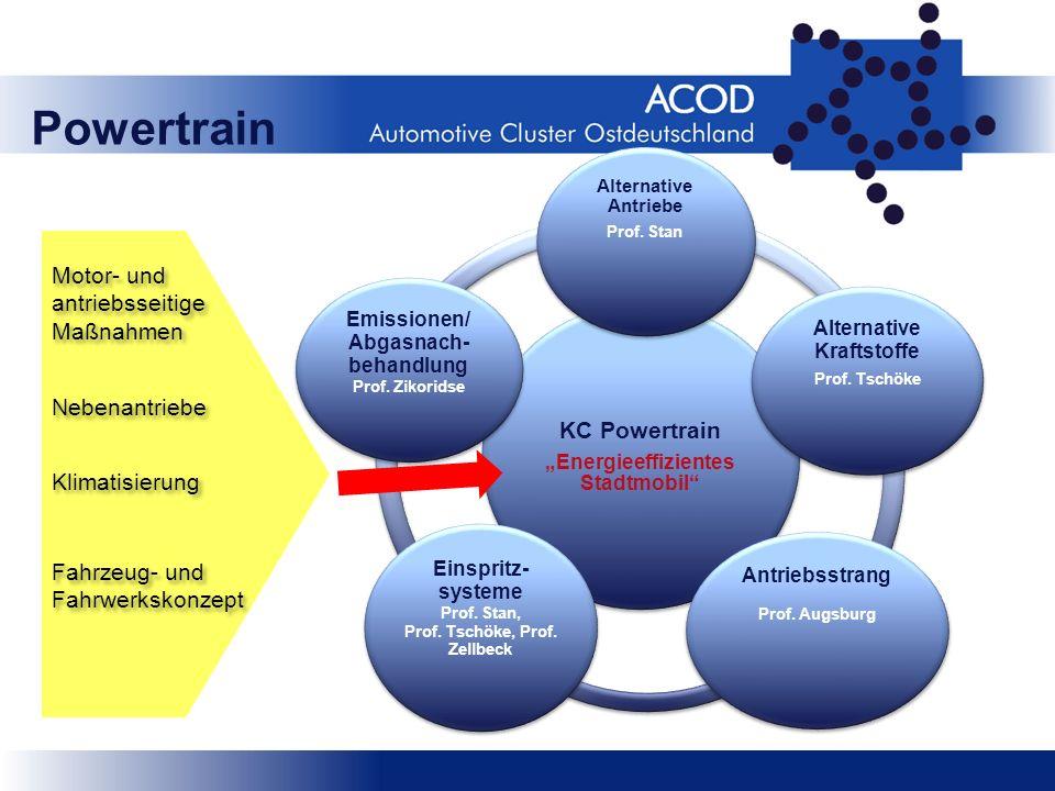 KC Powertrain Energieeffizientes Stadtmobil Alternative Antriebe Prof. Stan Alternative Kraftstoffe Prof. Tschöke Antriebsstrang Prof. Augsburg Einspr