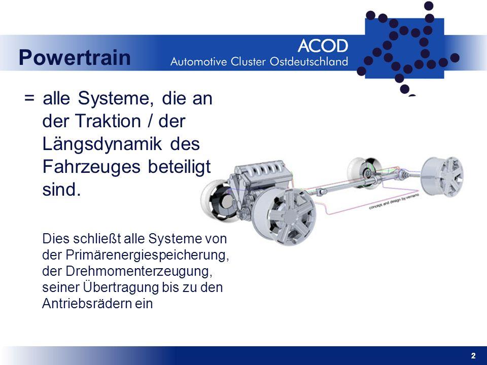 22 Powertrain = alle Systeme, die an der Traktion / der Längsdynamik des Fahrzeuges beteiligt sind. Dies schließt alle Systeme von der Primärenergiesp