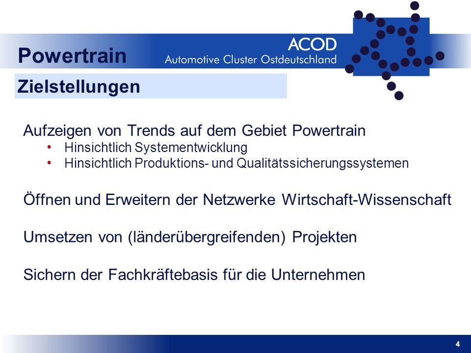 4 Powertrain Aufzeigen von Trends auf dem Gebiet Powertrain Hinsichtlich Systementwicklung Hinsichtlich Produktions- und Qualitätssicherungssystemen Ö