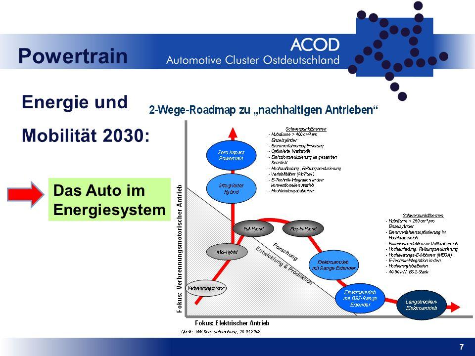 7 Powertrain Energie und Mobilität 2030: Das Auto im Energiesystem