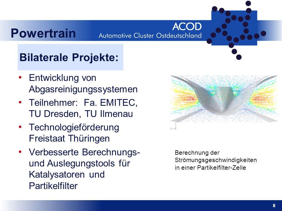 Entwicklung von Abgasreinigungssystemen Teilnehmer: Fa. EMITEC, TU Dresden, TU Ilmenau Technologieförderung Freistaat Thüringen Verbesserte Berechnung