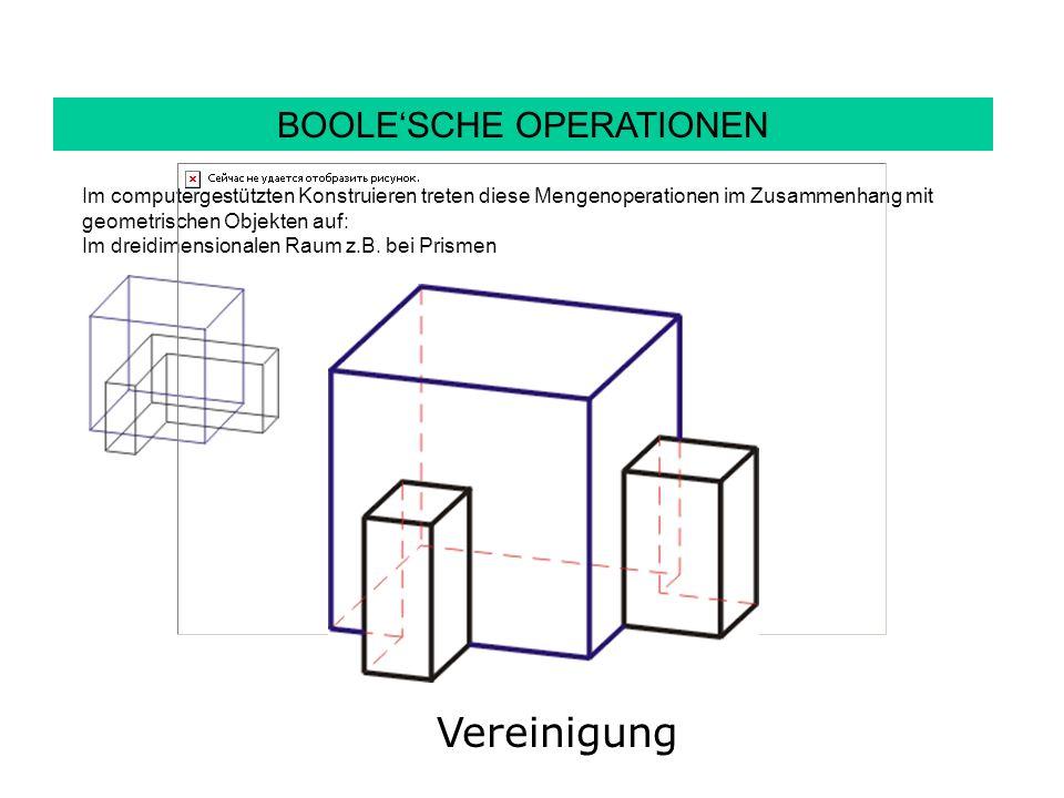 BOOLESCHE OPERATIONEN Im computergestützten Konstruieren treten diese Mengenoperationen im Zusammenhang mit geometrischen Objekten auf: Im dreidimensionalen Raum z.B.