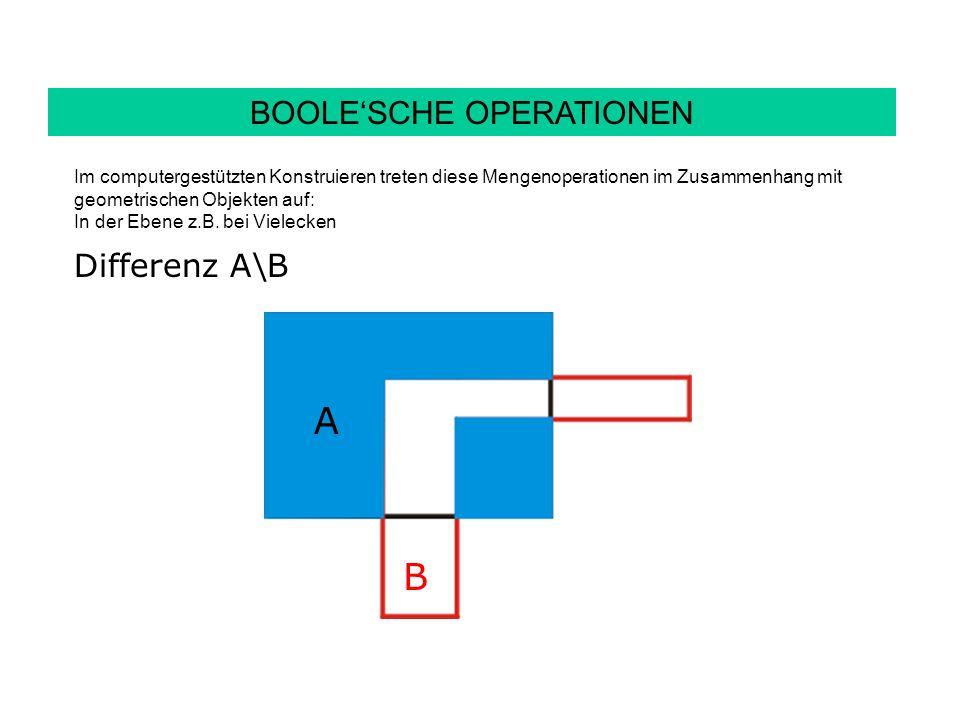 BOOLESCHE OPERATIONEN Im computergestützten Konstruieren treten diese Mengenoperationen im Zusammenhang mit geometrischen Objekten auf: In der Ebene z.B.