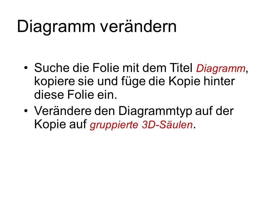 Diagramm verändern Suche die Folie mit dem Titel Diagramm, kopiere sie und füge die Kopie hinter diese Folie ein. Verändere den Diagrammtyp auf der Ko