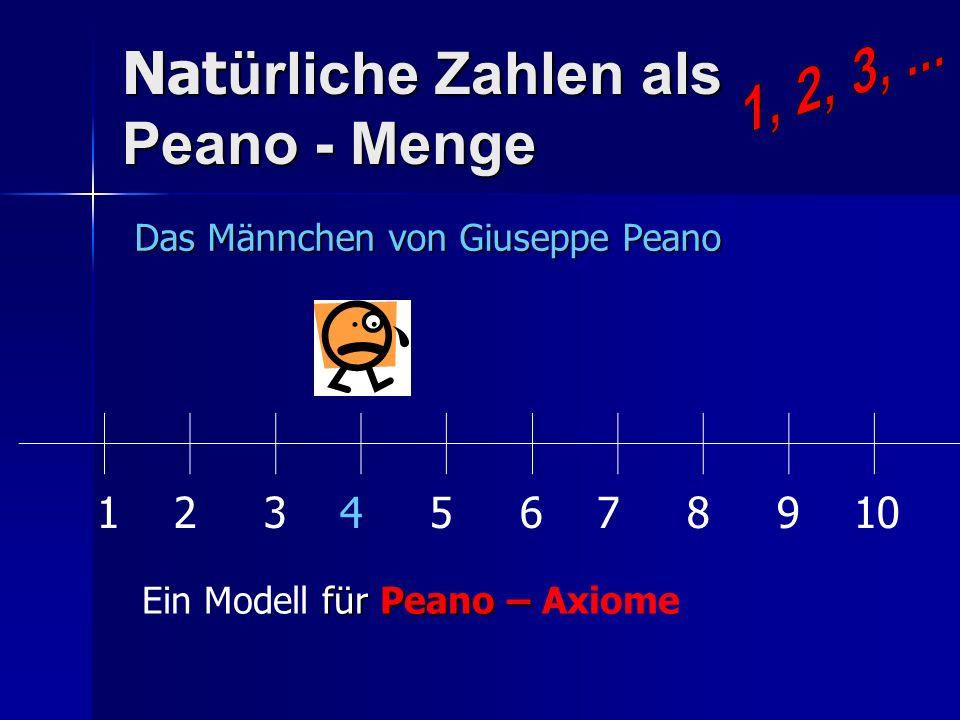 Nat ürliche Zahlen als Peano - Menge Das Männchen von Giuseppe Peano 1 2 3 4 5 6 7 8 9 10 fürPeano – Ein Modell für Peano – Axiome
