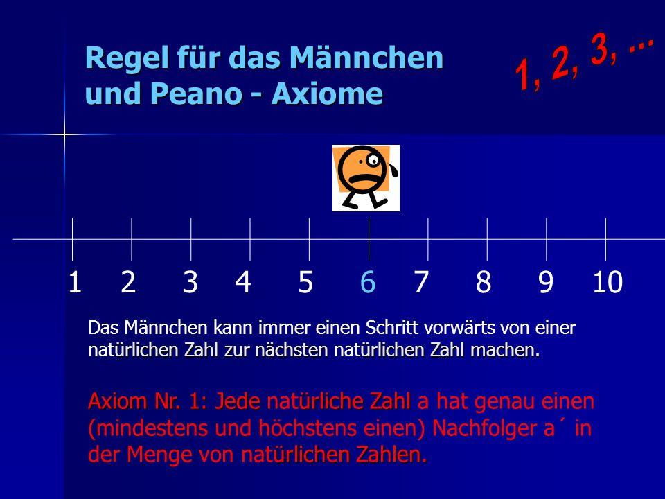 Regel für das Männchen und Peano - Axiome 1 2 3 4 5 6 7 8 9 10 ürlichen Zahlzur nächsten ürlichen Zahl machen. Das Männchen kann immer einen Schritt v