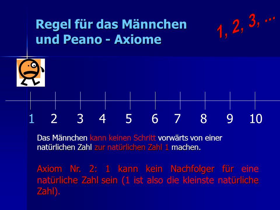 Regel für das Männchen und Peano - Axiome 1 2 3 4 5 6 7 8 9 10 ürlichen Zahlzur ürlichen Zahl 1 machen. Das Männchen kann keinen Schritt vorwärts von