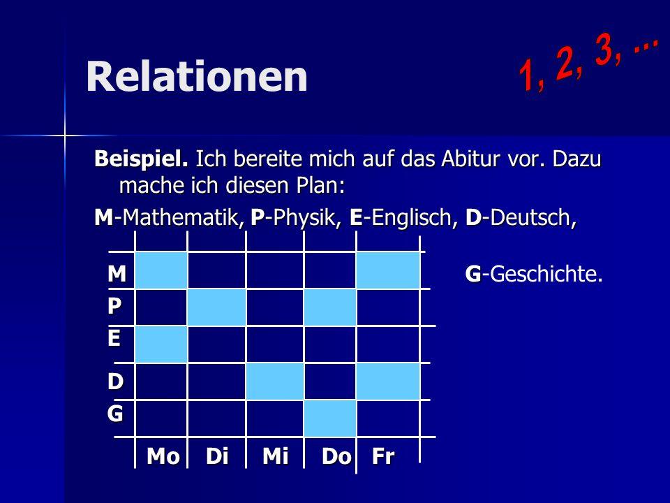 Relationen Beispiel. Ich bereite mich auf das Abitur vor. Dazu mache ich diesen Plan: M-Mathematik, P-Physik, E-Englisch, D-Deutsch, M G M G-Geschicht