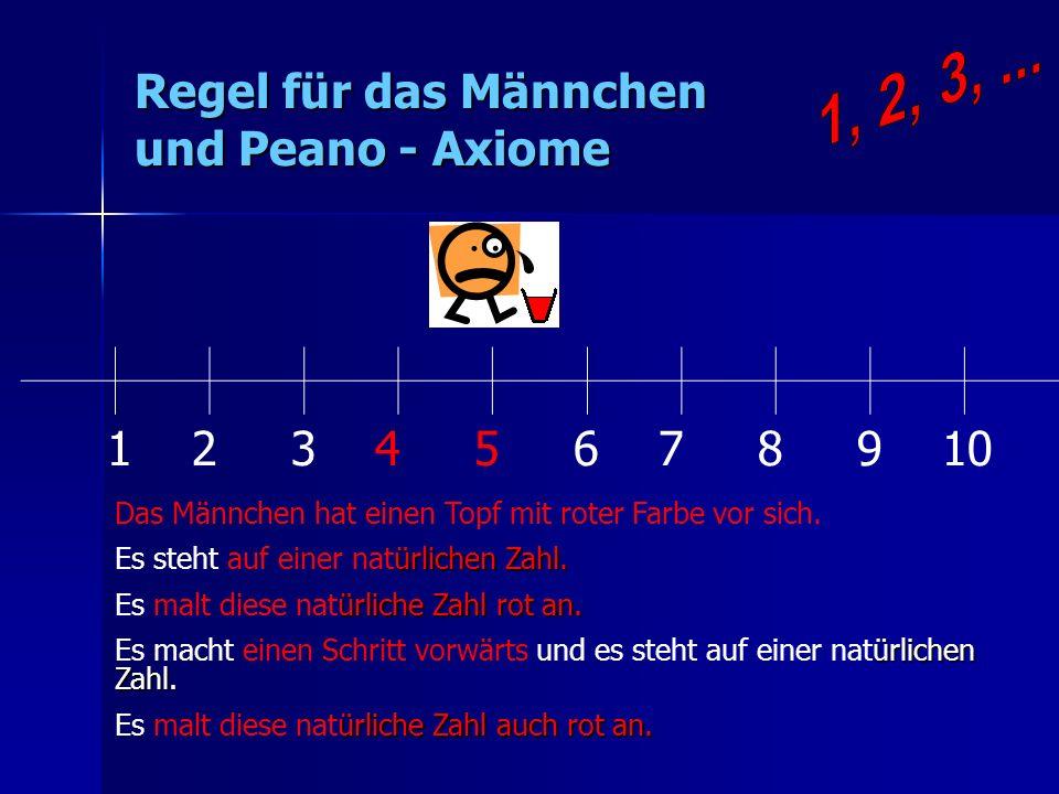Regel für das Männchen und Peano - Axiome 1 2 3 4 5 6 7 8 9 10 Das Männchen hat einen Topf mit roter Farbe vor sich. ürlichen Zahl. Es steht auf einer