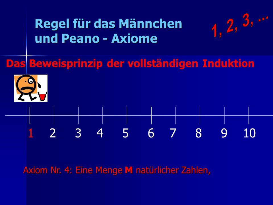 Regel für das Männchen und Peano - Axiome 1 2 3 4 5 6 7 8 9 10 Axiom Nr. 4: Eine Menge M natürlicher Zahlen, Das Beweisprinzip der vollständigen Induk
