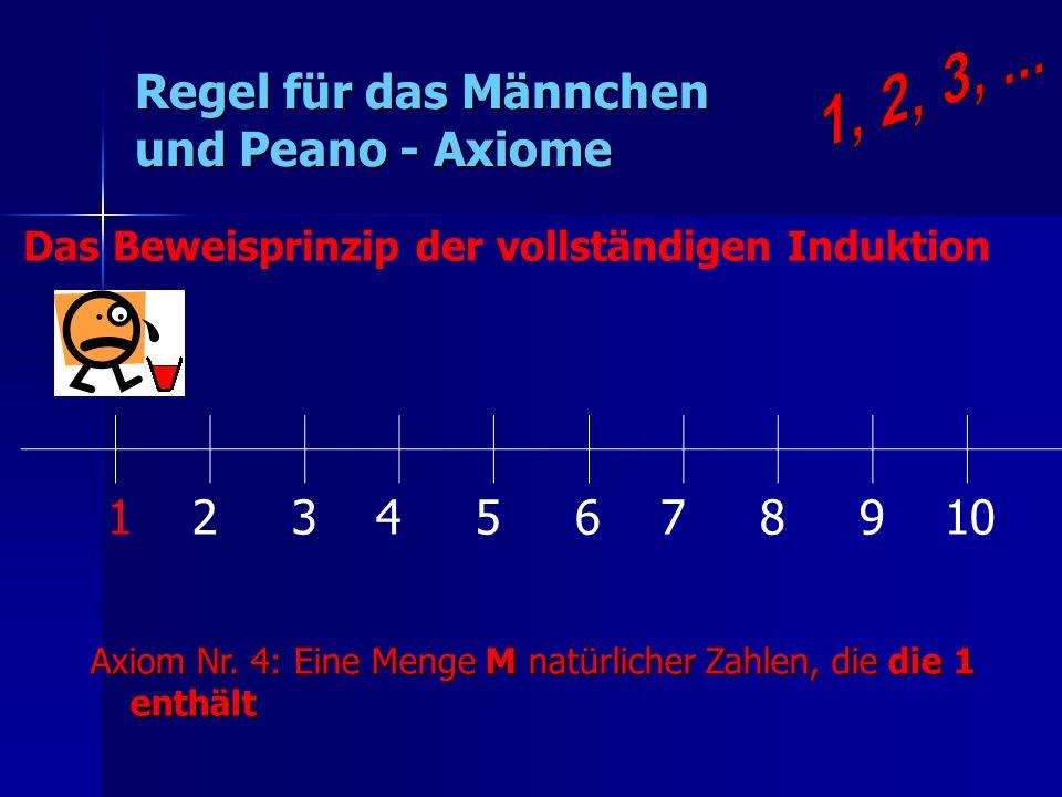 Regel für das Männchen und Peano - Axiome 1 2 3 4 5 6 7 8 9 10 Axiom Nr. 4: Eine Menge M natürlicher Zahlen, die die 1 enthält Das Beweisprinzip der v