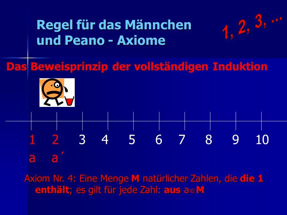 Regel für das Männchen und Peano - Axiome 1 2 3 4 5 6 7 8 9 10 Axiom Nr. 4: Eine Menge M natürlicher Zahlen, die die 1 enthält; es gilt für jede Zahl: