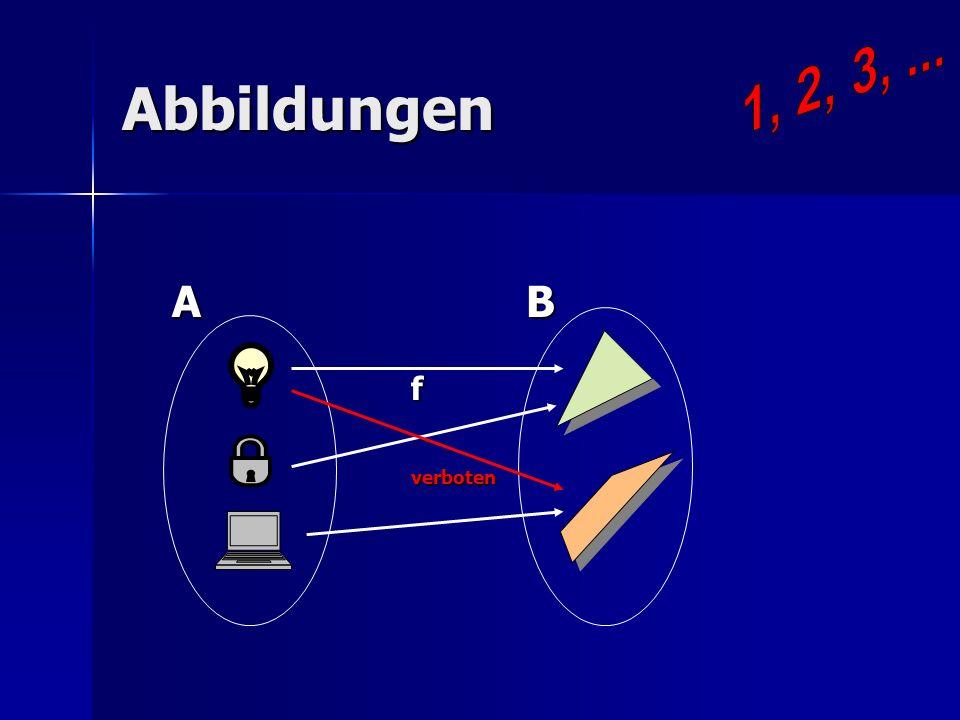 Abbildungen Eine Relation f nennen wir die Abbildung f: A B, wenn jedes Element xA genau ein Element yB zum Partner hat.