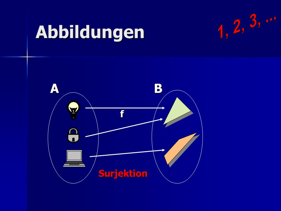 Abbildungen A C A C g Injektion Injektion