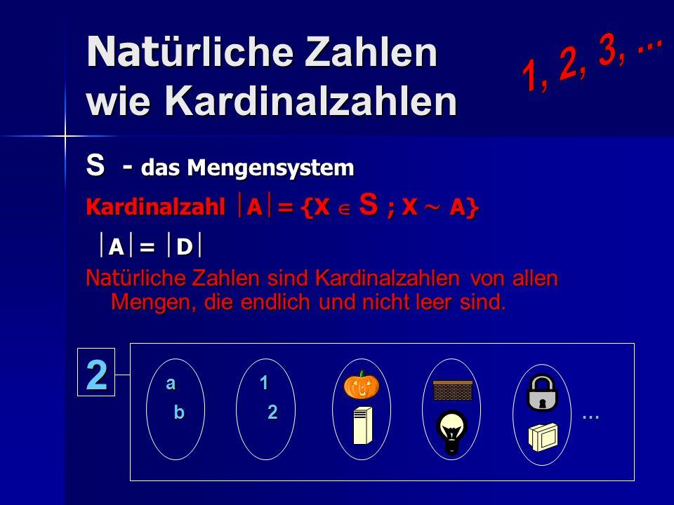 Nat ürliche Zahlen wie Kardinalzahlen S - das Mengensystem Kardinalzahl A = {X S ; X A} A = D A = D Nat ürliche Zahlen sind Kardinalzahlen von allen M