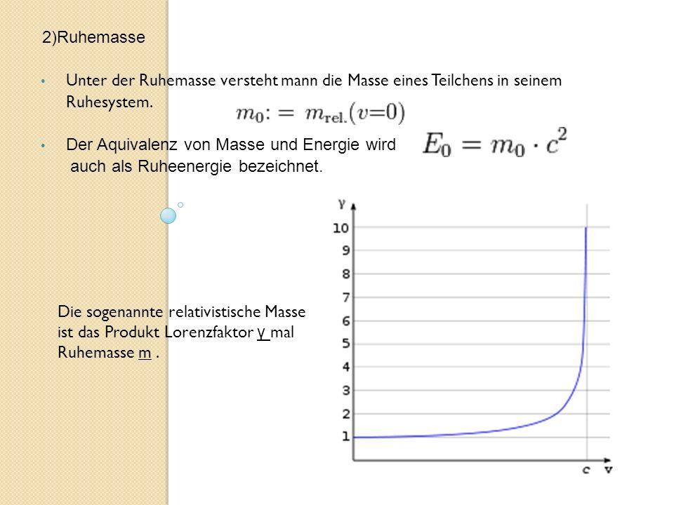 E= MC ² Was ist E=mc².Was bedeutet E=mc².