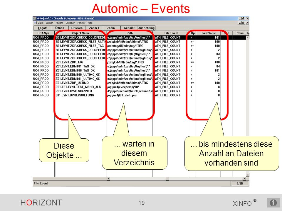 HORIZONT 19 XINFO ® Automic – Events Diese Objekte......
