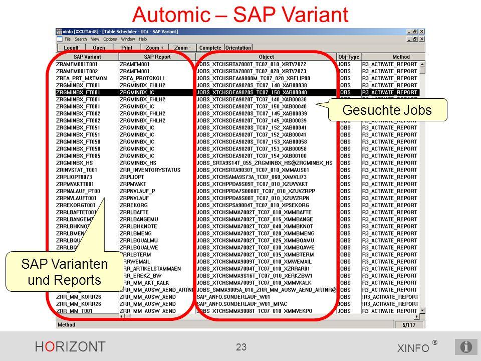 HORIZONT 23 XINFO ® Automic – SAP Variant Gesuchte Jobs SAP Varianten und Reports