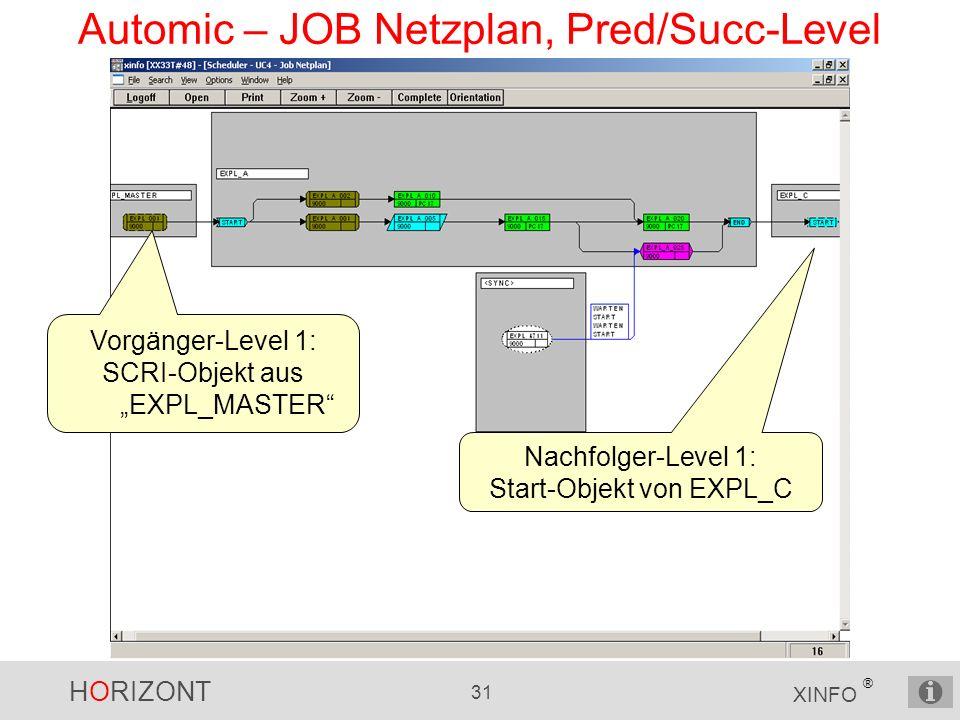 HORIZONT 31 XINFO ® Automic – JOB Netzplan, Pred/Succ-Level Vorgänger-Level 1: SCRI-Objekt aus EXPL_MASTER Nachfolger-Level 1: Start-Objekt von EXPL_C