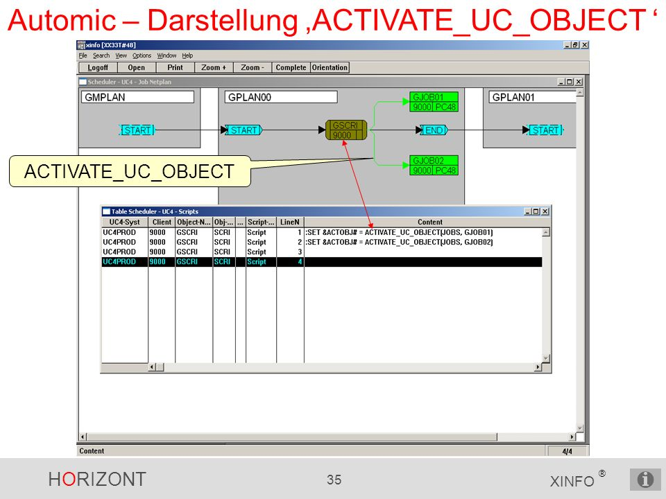 HORIZONT 35 XINFO ® Automic – Darstellung ACTIVATE_UC_OBJECT ACTIVATE_UC_OBJECT
