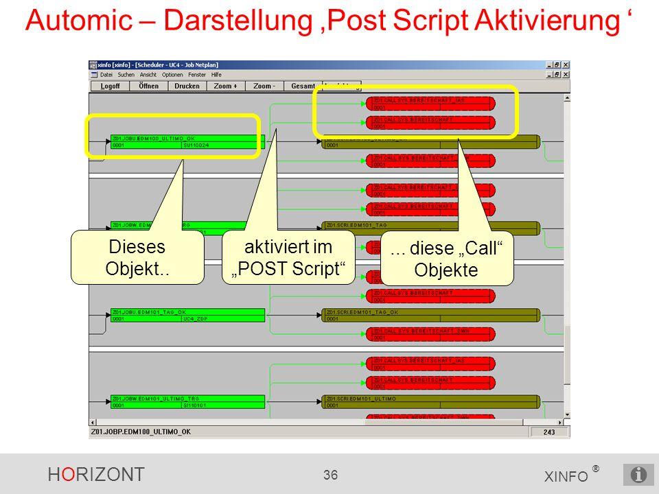 HORIZONT 36 XINFO ® Automic – Darstellung Post Script Aktivierung Dieses Objekt..... diese Call Objekte aktiviert im POST Script
