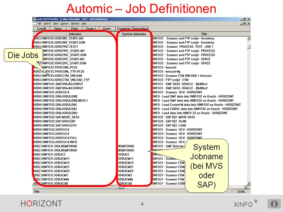 HORIZONT 4 XINFO ® Automic – Job Definitionen Die Jobs System Jobname (bei MVS oder SAP)