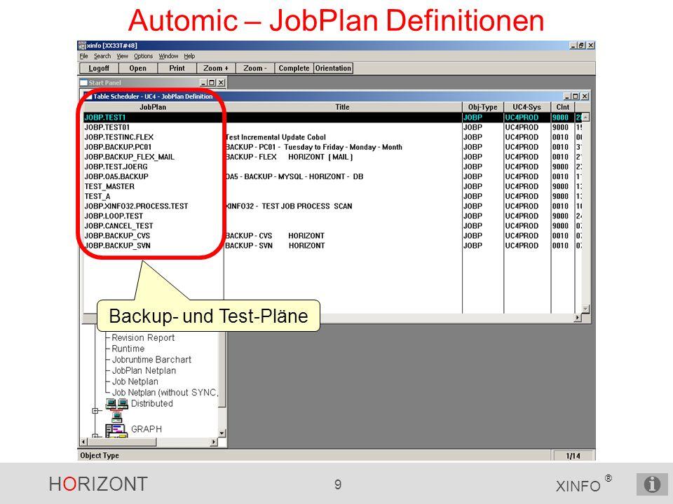 HORIZONT 30 XINFO ® Automic – JOB Netzplan, Pred/Succ-Level Zeige den Jobnetzplan von JobPlan EXPL_A Mit 1 Level weitere Vorläufer/Nachfolger Nur Variante vom höchsten Plan-Level