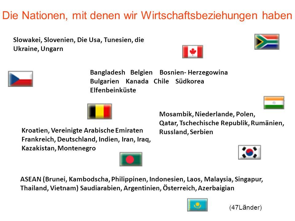 Die Nationen, mit denen wir Wirtschaftsbeziehungen haben Slowakei, Slovenien, Die Usa, Tunesien, die Ukraine, Ungarn Mosambik, Niederlande, Polen, Qat