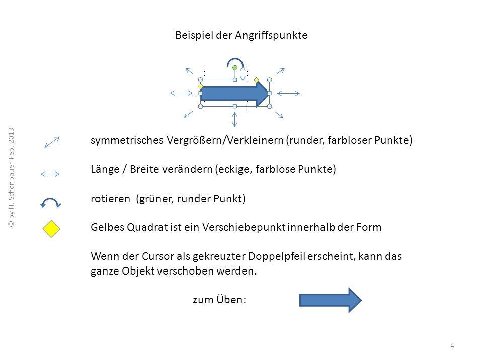 Beispiel der Angriffspunkte symmetrisches Vergrößern/Verkleinern (runder, farbloser Punkte) Länge / Breite verändern (eckige, farblose Punkte) rotiere