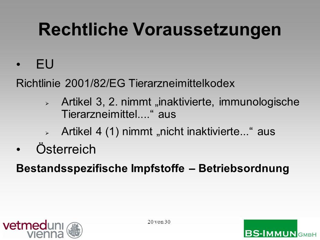 20 von 30 Rechtliche Voraussetzungen EU Richtlinie 2001/82/EG Tierarzneimittelkodex Artikel 3, 2. nimmt inaktivierte, immunologische Tierarzneimittel.
