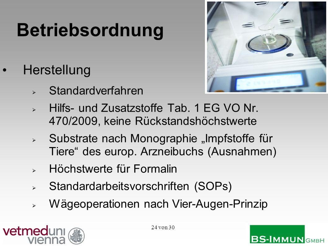 24 von 30 Betriebsordnung Herstellung Standardverfahren Hilfs- und Zusatzstoffe Tab. 1 EG VO Nr. 470/2009, keine Rückstandshöchstwerte Substrate nach