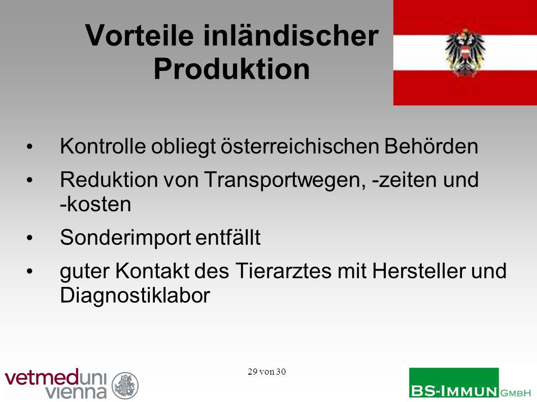 29 von 30 Vorteile inländischer Produktion Kontrolle obliegt österreichischen Behörden Reduktion von Transportwegen, -zeiten und -kosten Sonderimport