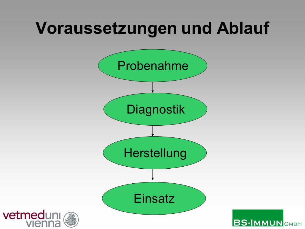 9 von 30 Voraussetzungen und Ablauf Probenahme Einsatz Herstellung Diagnostik