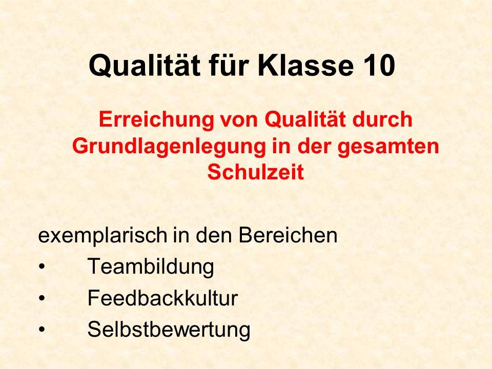 Qualität für Klasse 10 Erreichung von Qualität durch Grundlagenlegung in der gesamten Schulzeit exemplarisch in den Bereichen Teambildung Feedbackkult